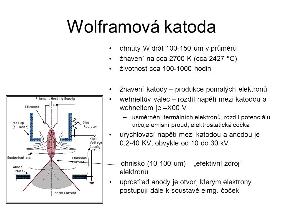 Wolframová katoda ohnutý W drát 100-150 um v průměru