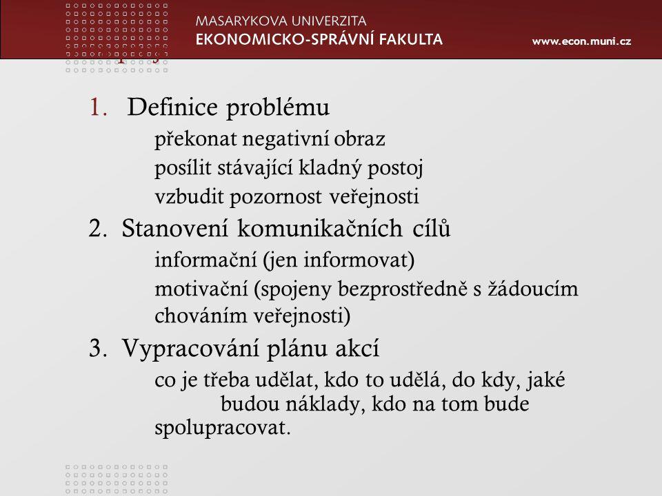 2. Stanovení komunikačních cílů