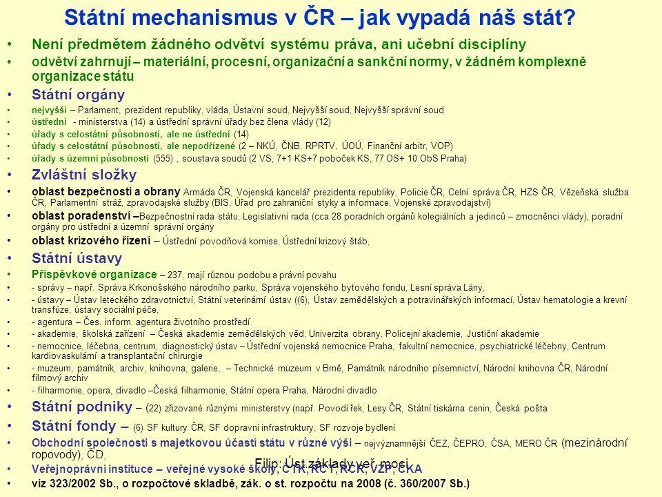 Státní mechanismus v ČR – jak vypadá náš stát