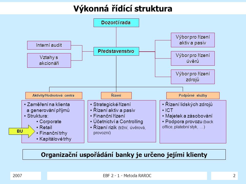 Výkonná řídící struktura