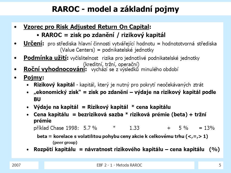 RAROC - model a základní pojmy