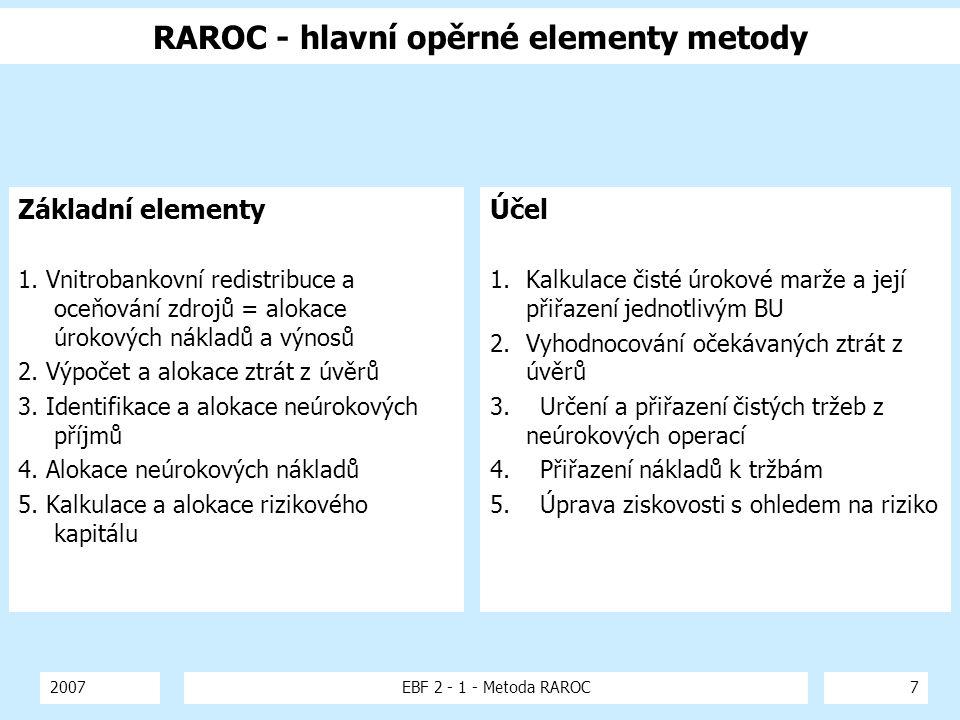 RAROC - hlavní opěrné elementy metody