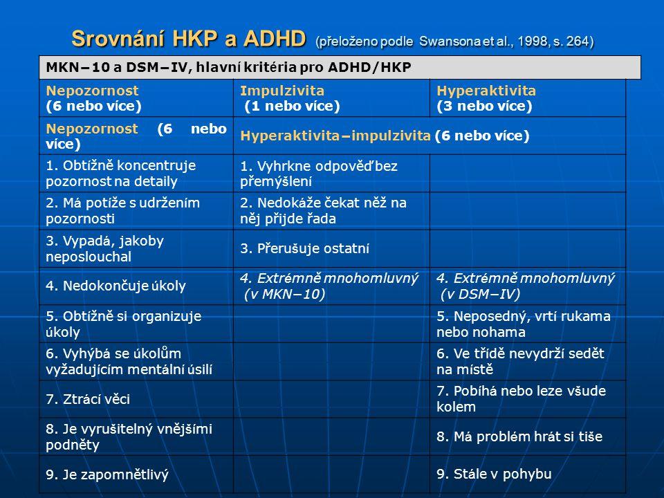 Srovnání HKP a ADHD (přeloženo podle Swansona et al., 1998, s. 264)
