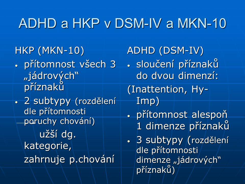 ADHD a HKP v DSM-IV a MKN-10