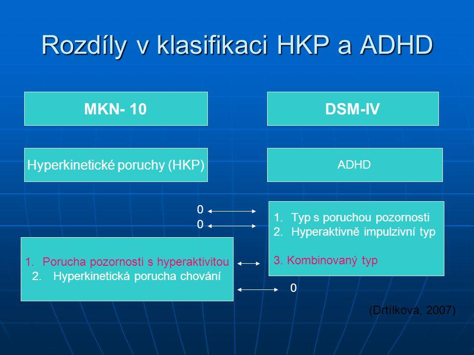 Rozdíly v klasifikaci HKP a ADHD