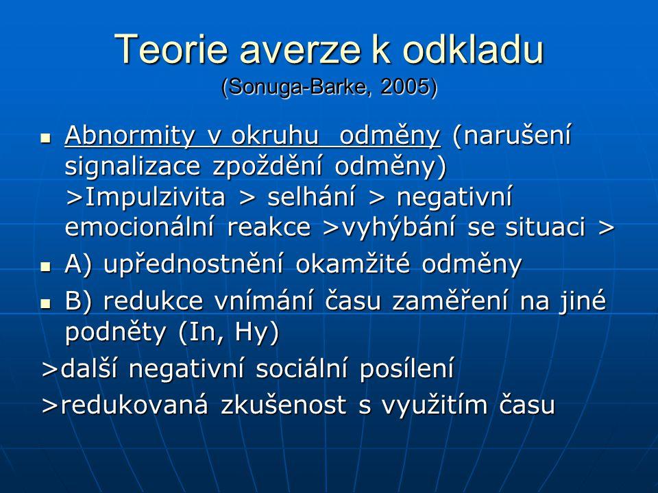 Teorie averze k odkladu (Sonuga-Barke, 2005)