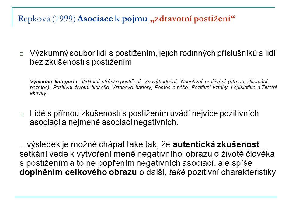 """Repková (1999) Asociace k pojmu """"zdravotní postižení"""