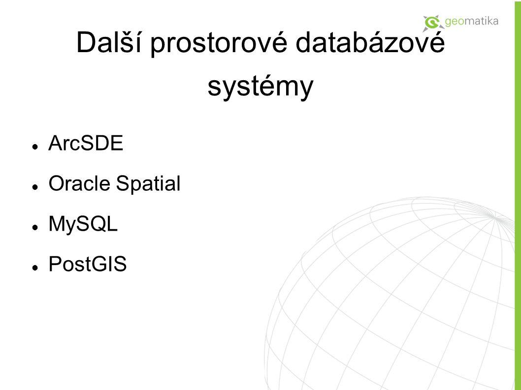 Další prostorové databázové systémy