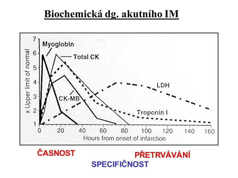 Biochemická dg. akutního IM