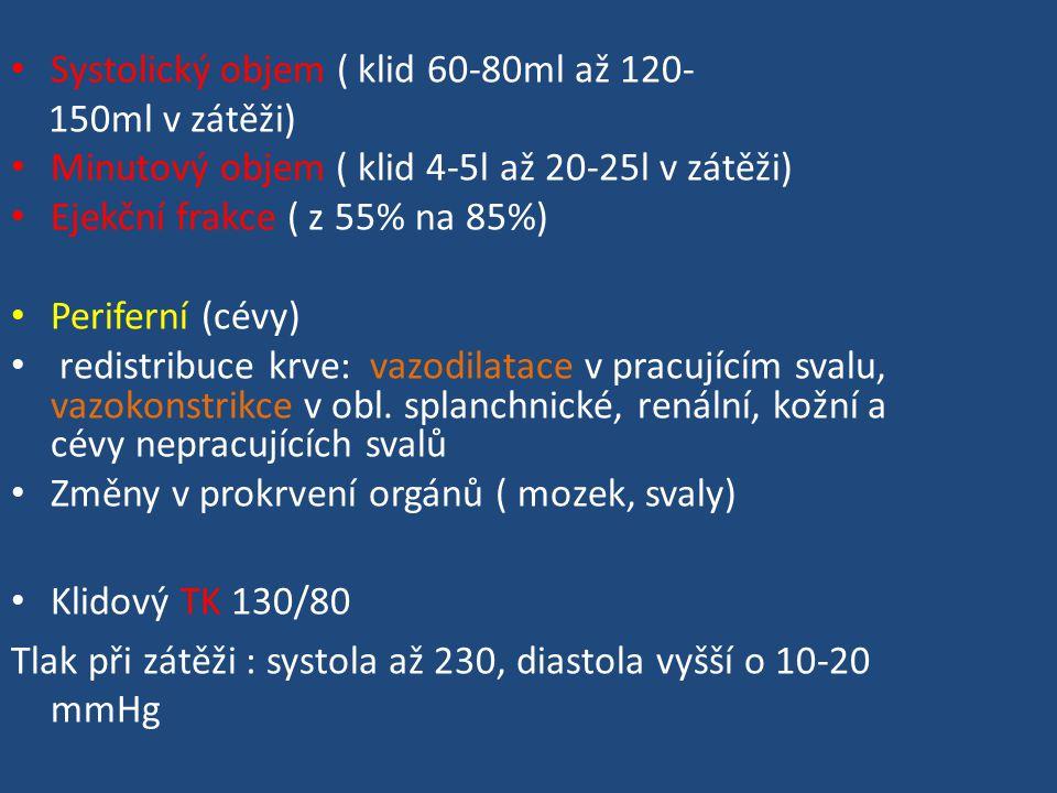 Systolický objem ( klid 60-80ml až 120-