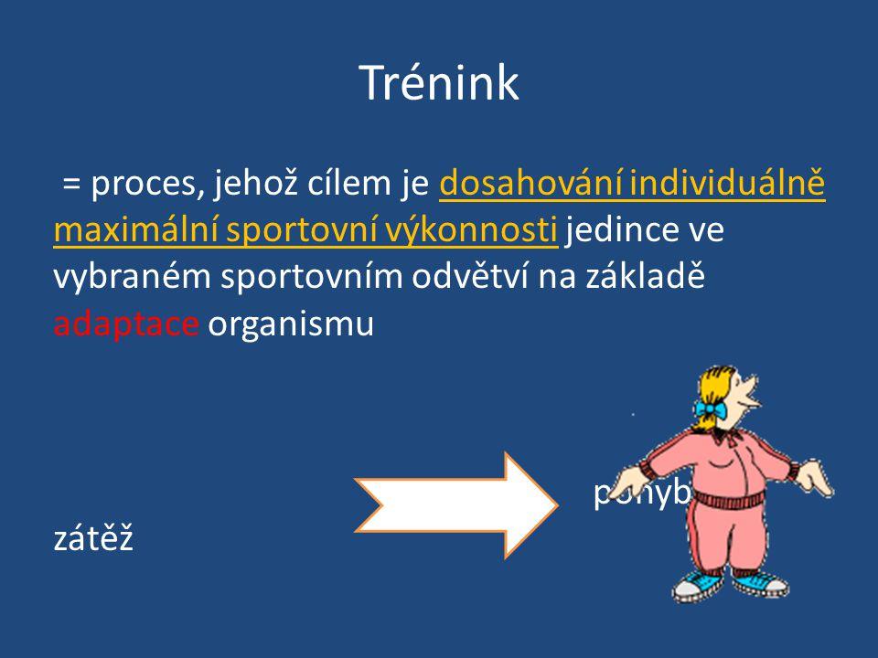 Trénink