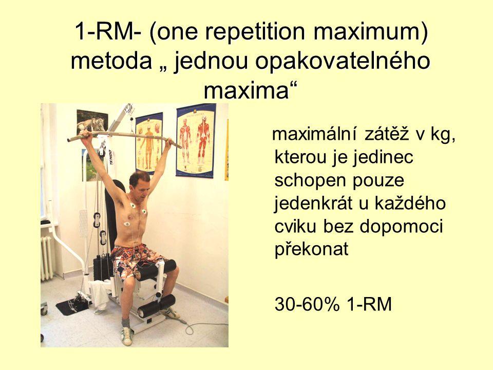 "1-RM- (one repetition maximum) metoda "" jednou opakovatelného maxima"