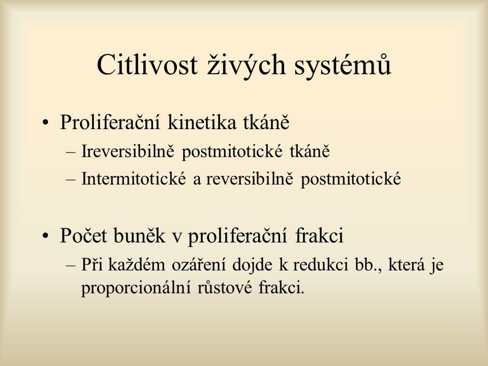 Citlivost živých systémů