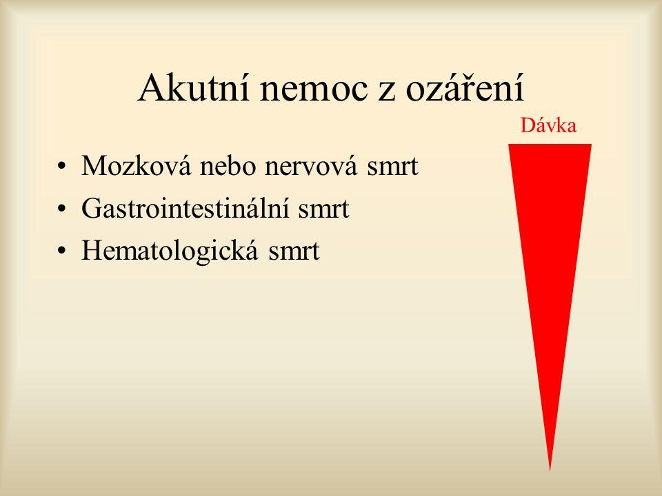 Akutní nemoc z ozáření Mozková nebo nervová smrt