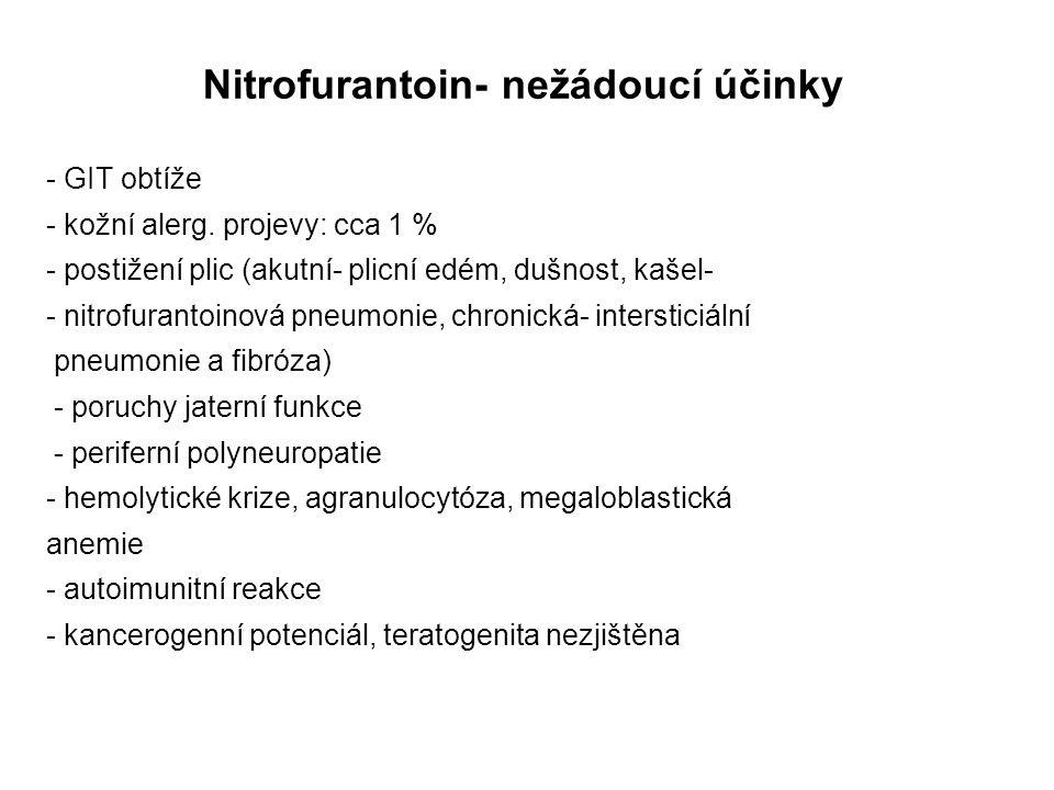 Nitrofurantoin- nežádoucí účinky