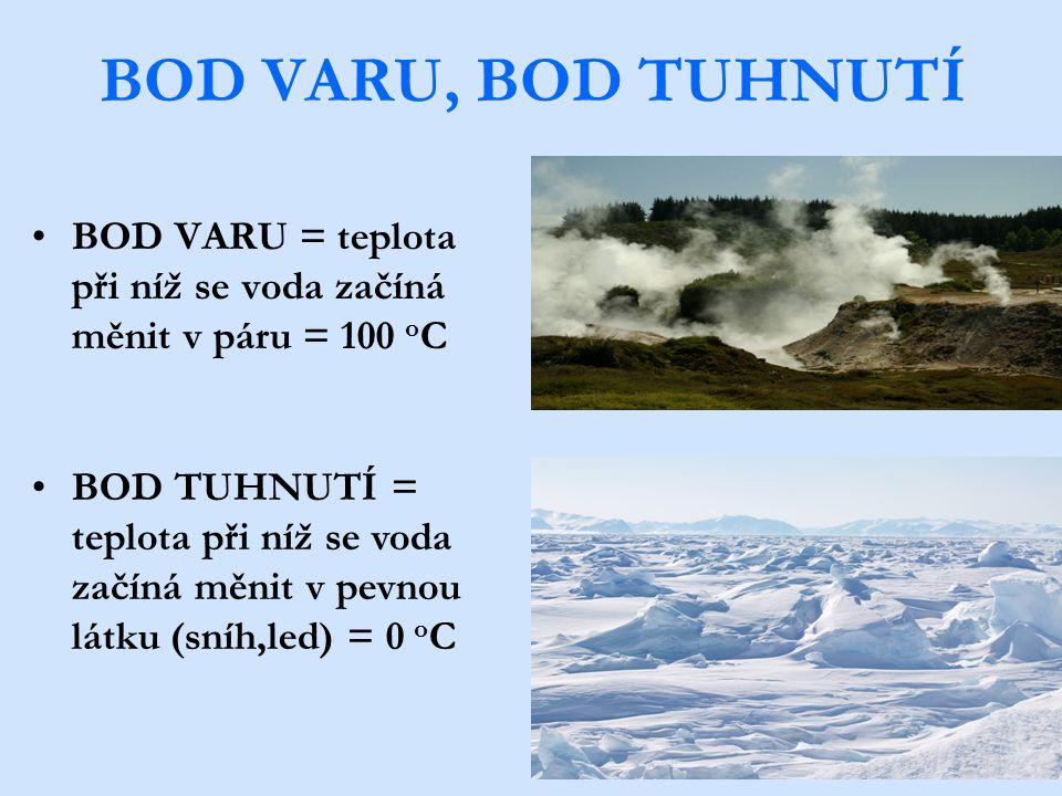 BOD VARU, BOD TUHNUTÍ BOD VARU = teplota při níž se voda začíná měnit v páru = 100 oC.