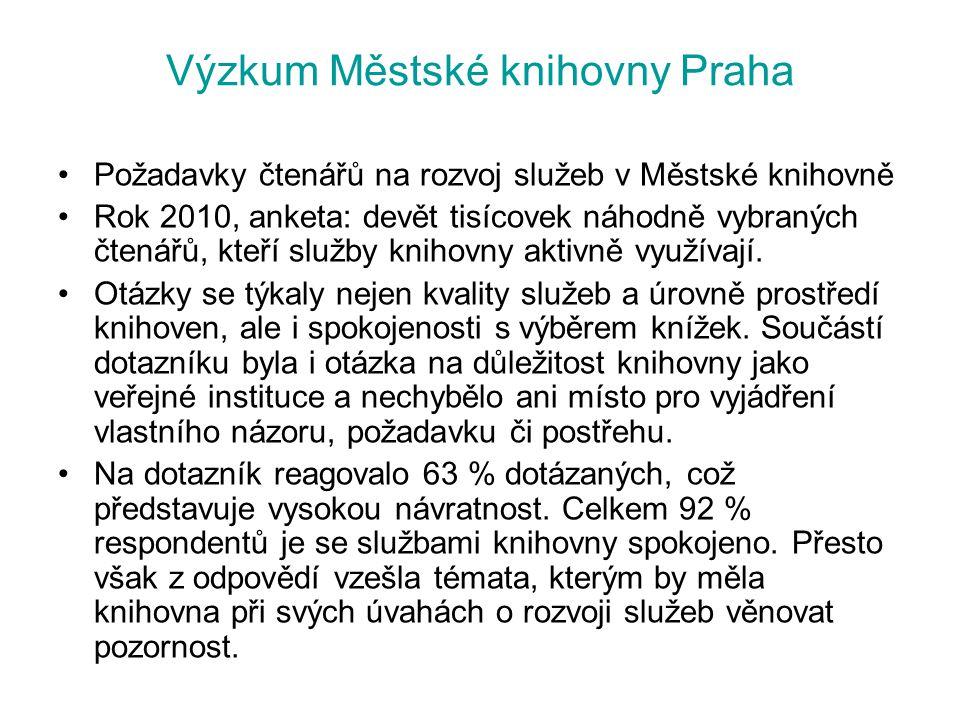 Výzkum Městské knihovny Praha