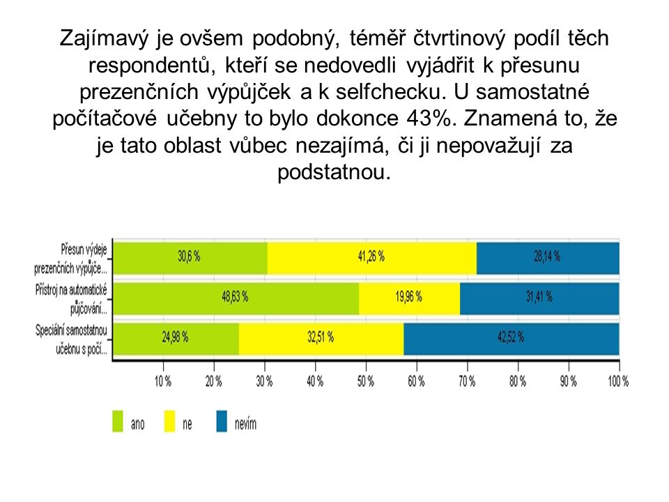 Zajímavý je ovšem podobný, téměř čtvrtinový podíl těch respondentů, kteří se nedovedli vyjádřit k přesunu prezenčních výpůjček a k selfchecku.