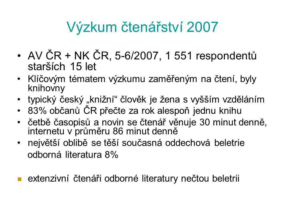 Výzkum čtenářství 2007 AV ČR + NK ČR, 5-6/2007, 1 551 respondentů starších 15 let. Klíčovým tématem výzkumu zaměřeným na čtení, byly knihovny.