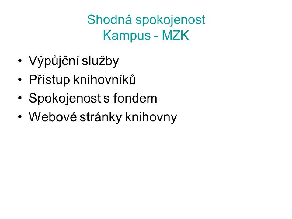 Shodná spokojenost Kampus - MZK