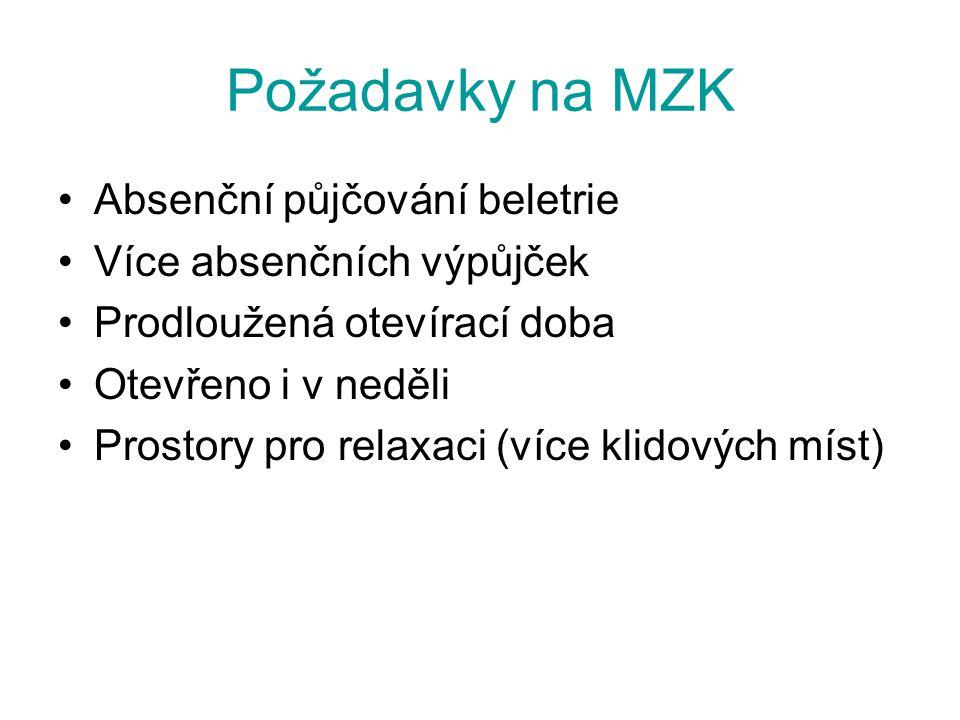 Požadavky na MZK Absenční půjčování beletrie Více absenčních výpůjček