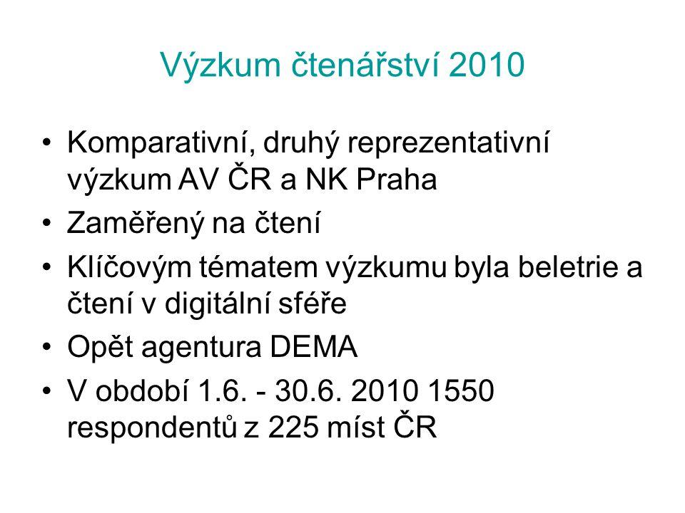 Výzkum čtenářství 2010 Komparativní, druhý reprezentativní výzkum AV ČR a NK Praha. Zaměřený na čtení.