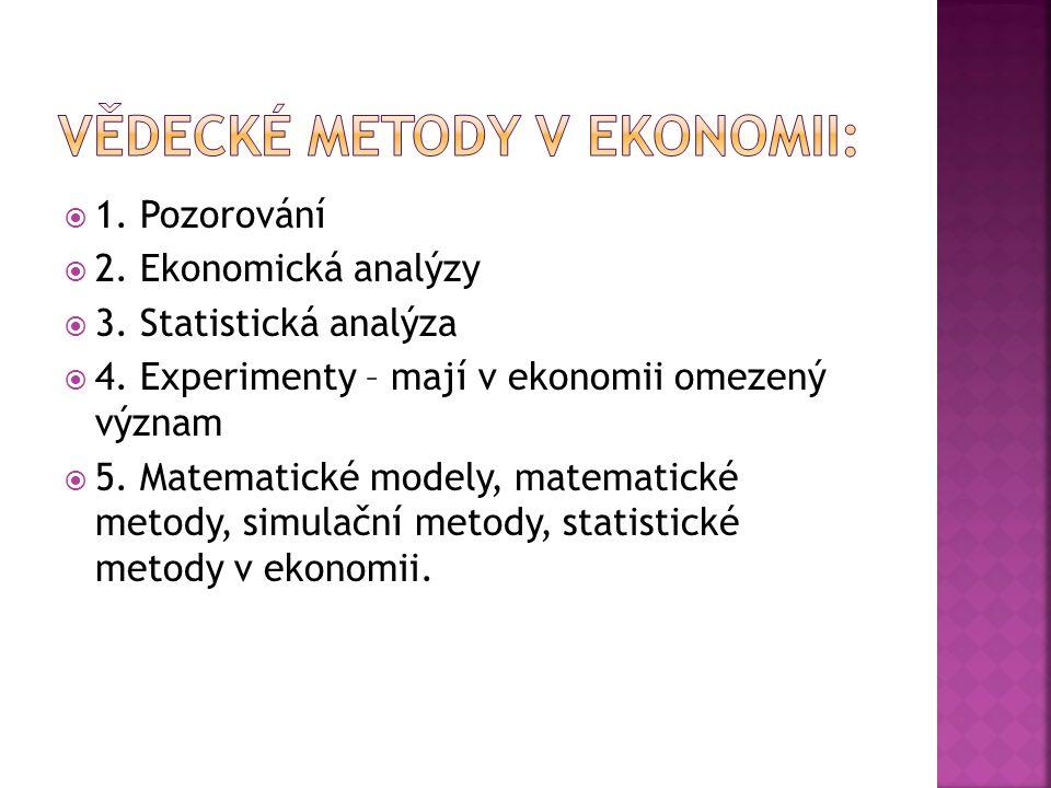 Vědecké metody v ekonomii: