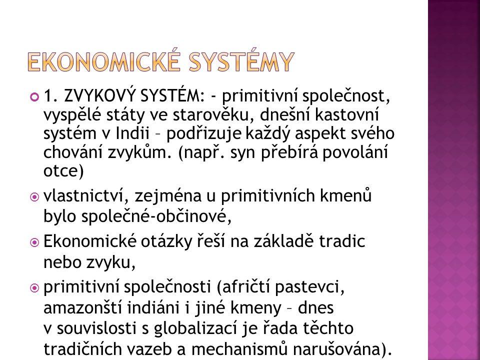 Ekonomické systémy