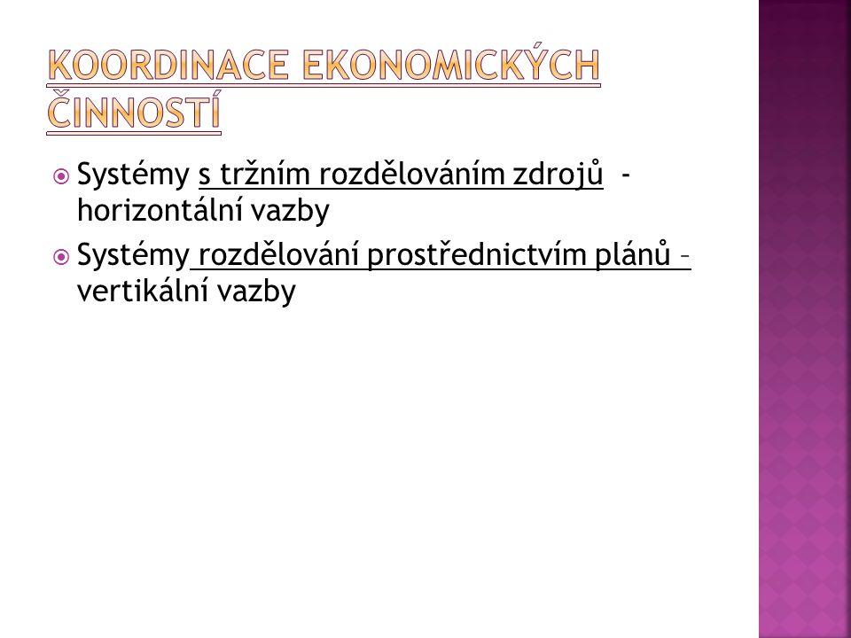 Koordinace ekonomických činností
