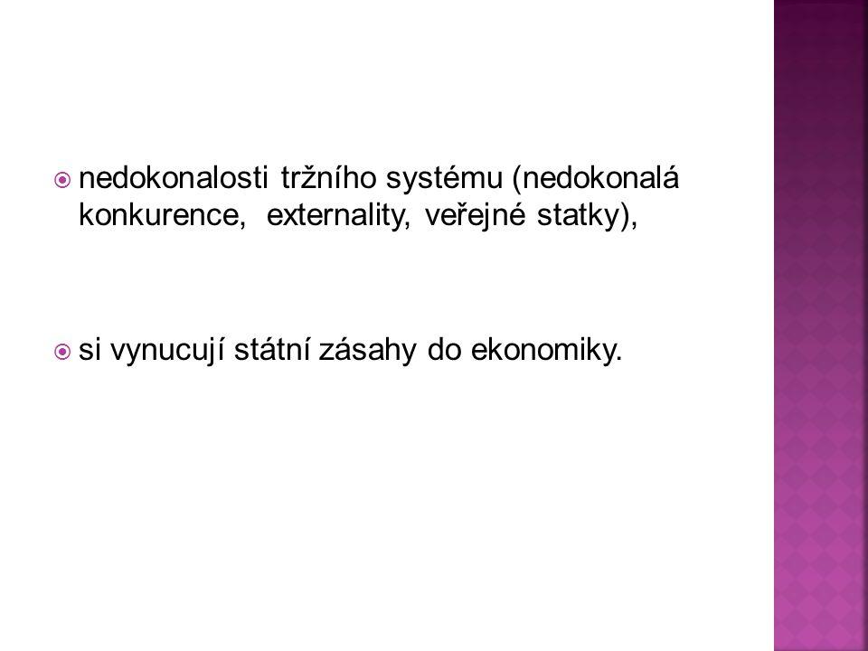nedokonalosti tržního systému (nedokonalá konkurence, externality, veřejné statky),