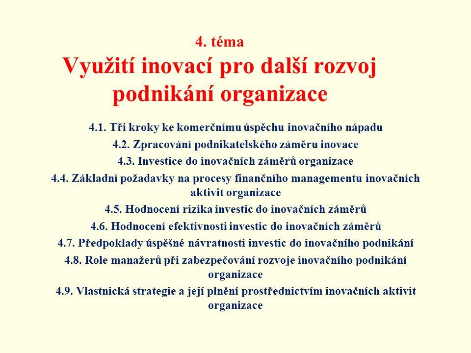 4. téma Využití inovací pro další rozvoj podnikání organizace