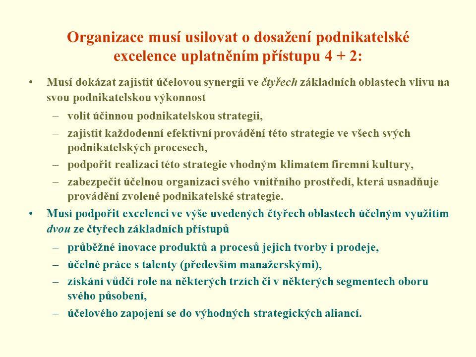 Organizace musí usilovat o dosažení podnikatelské excelence uplatněním přístupu 4 + 2: