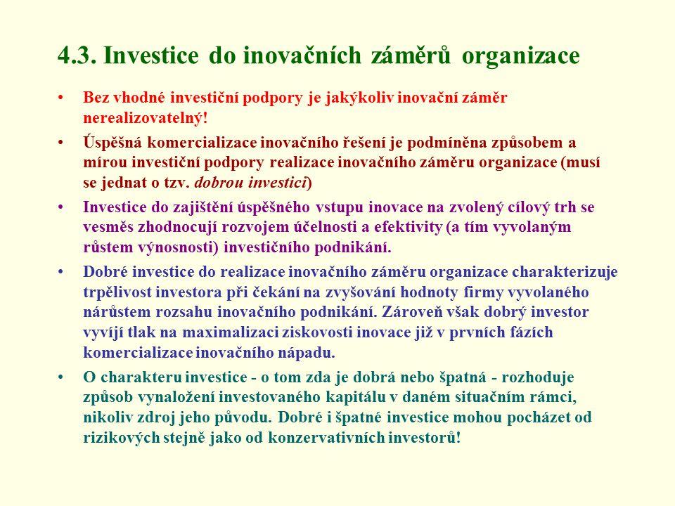 4.3. Investice do inovačních záměrů organizace