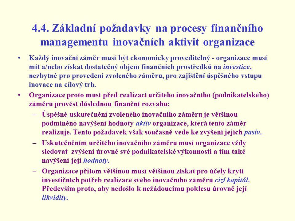 4.4. Základní požadavky na procesy finančního managementu inovačních aktivit organizace