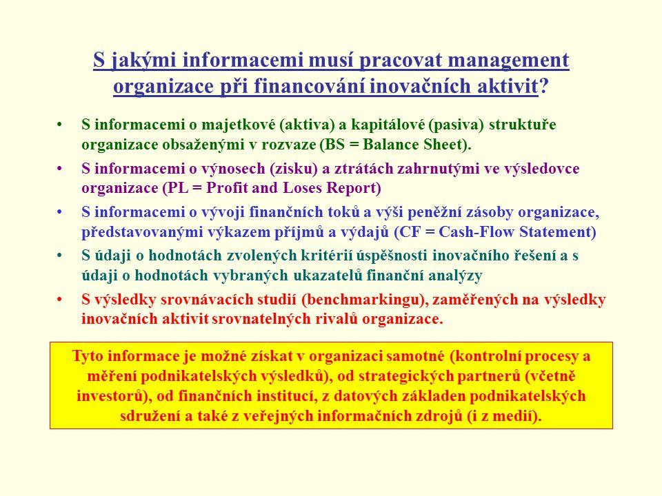 S jakými informacemi musí pracovat management organizace při financování inovačních aktivit