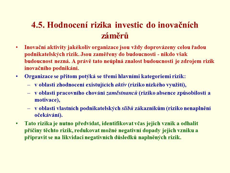 4.5. Hodnocení rizika investic do inovačních záměrů