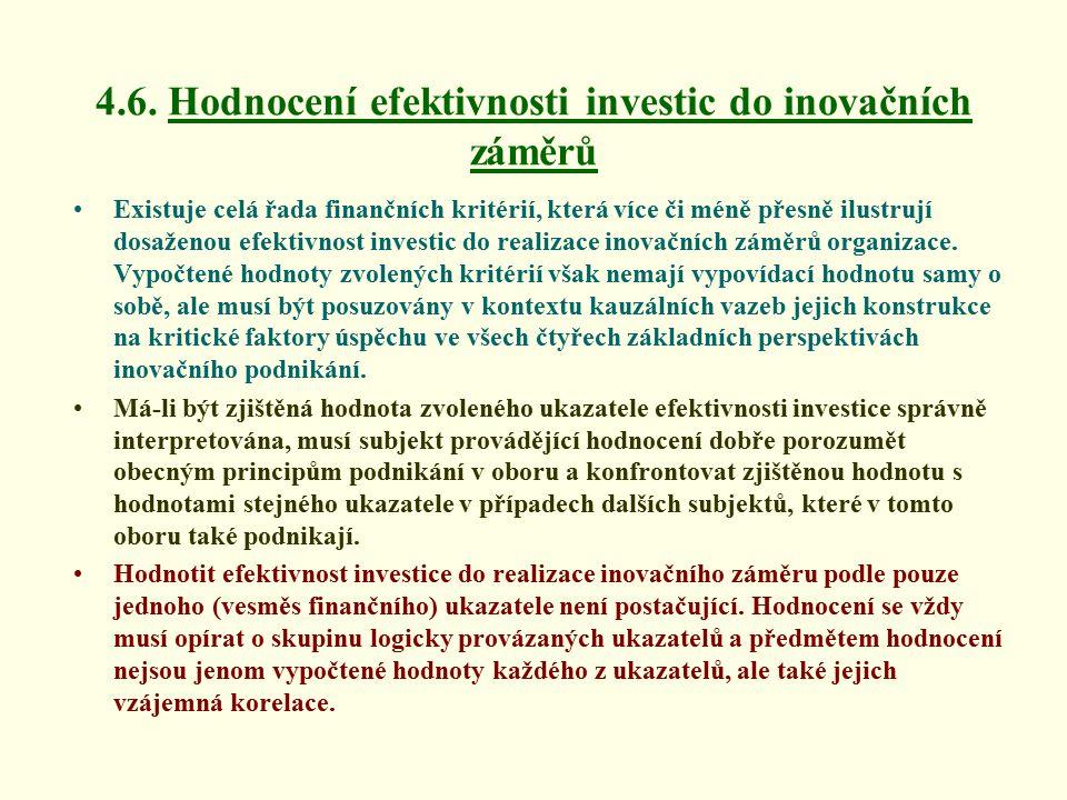 4.6. Hodnocení efektivnosti investic do inovačních záměrů