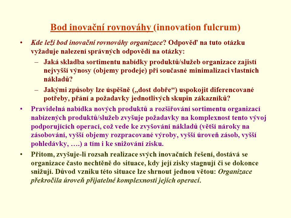 Bod inovační rovnováhy (innovation fulcrum)