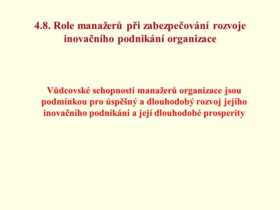 4.8. Role manažerů při zabezpečování rozvoje inovačního podnikání organizace