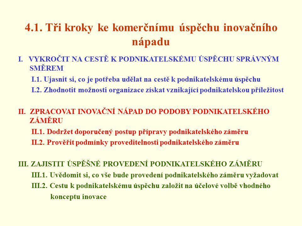 4.1. Tři kroky ke komerčnímu úspěchu inovačního nápadu