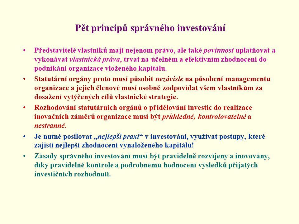 Pět principů správného investování