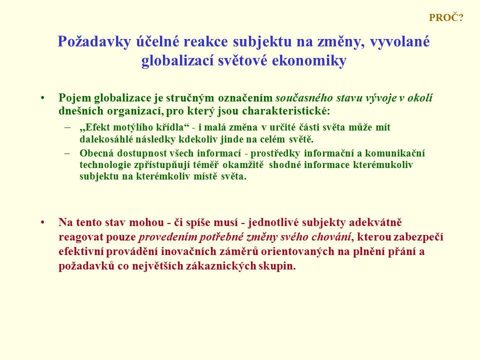 PROČ Požadavky účelné reakce subjektu na změny, vyvolané globalizací světové ekonomiky.
