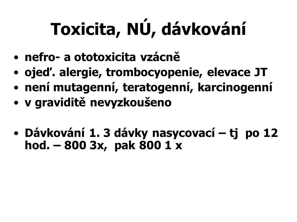 Toxicita, NÚ, dávkování nefro- a ototoxicita vzácně