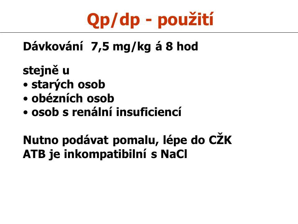 Qp/dp - použití Dávkování 7,5 mg/kg á 8 hod stejně u starých osob