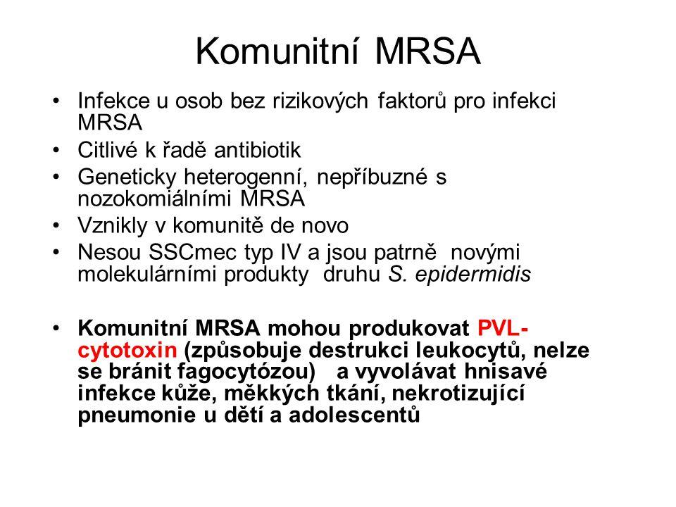 Komunitní MRSA Infekce u osob bez rizikových faktorů pro infekci MRSA