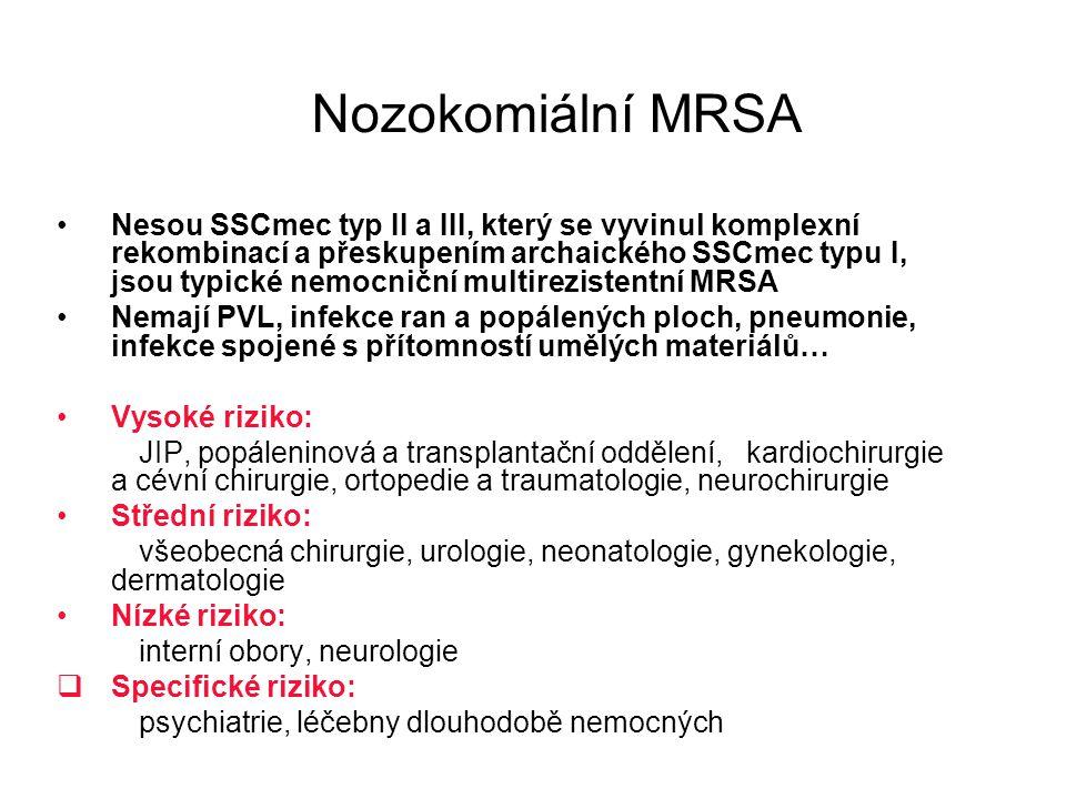 Nozokomiální MRSA