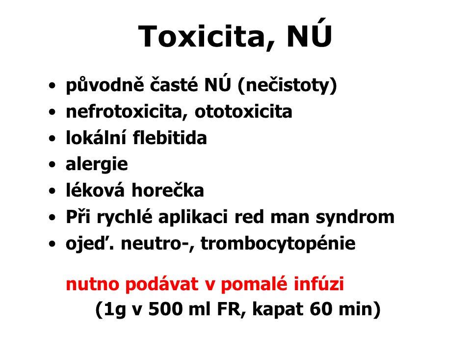 Toxicita, NÚ původně časté NÚ (nečistoty) nefrotoxicita, ototoxicita. lokální flebitida. alergie.