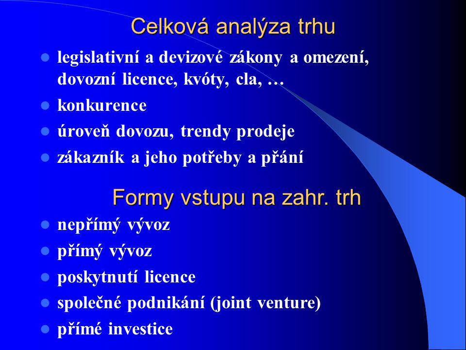 Formy vstupu na zahr. trh