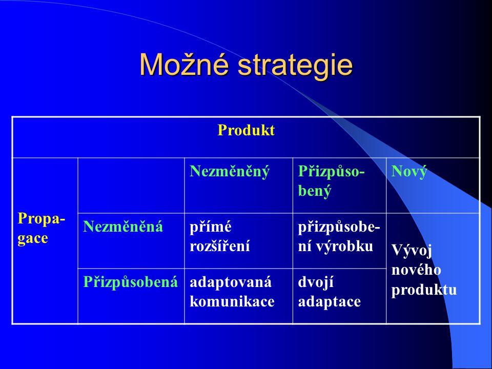 Možné strategie Produkt Propa-gace Nezměněný Přizpůso-bený Nový