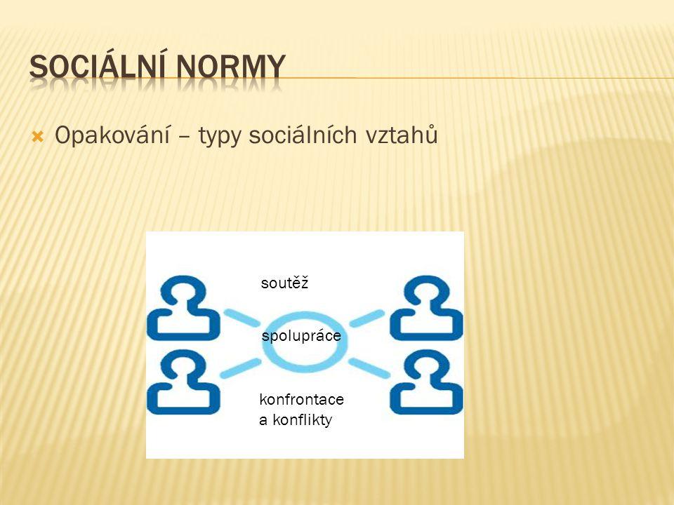 Sociální normy Opakování – typy sociálních vztahů soutěž spolupráce